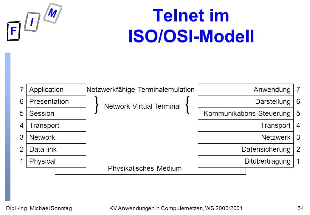 Telnet im ISO/OSI-Modell