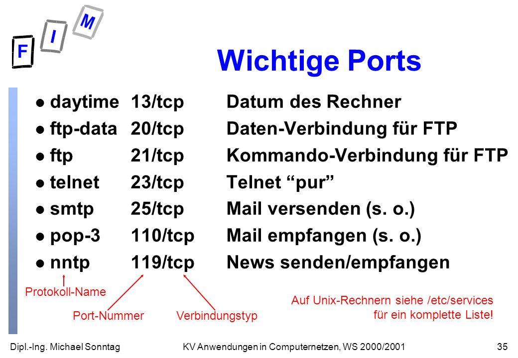 Wichtige Ports daytime 13/tcp Datum des Rechner