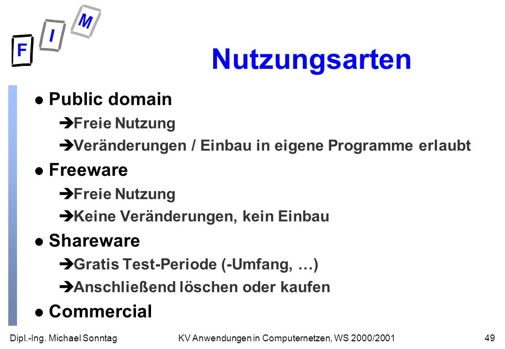 Nutzungsarten Public domain Freeware Shareware Commercial