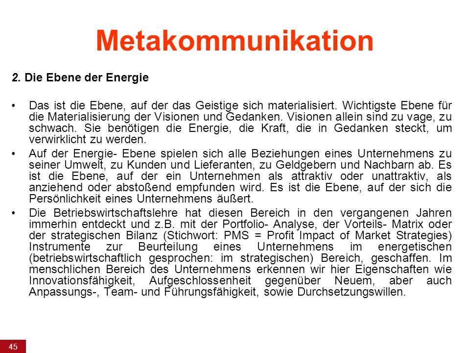Metakommunikation 2. Die Ebene der Energie