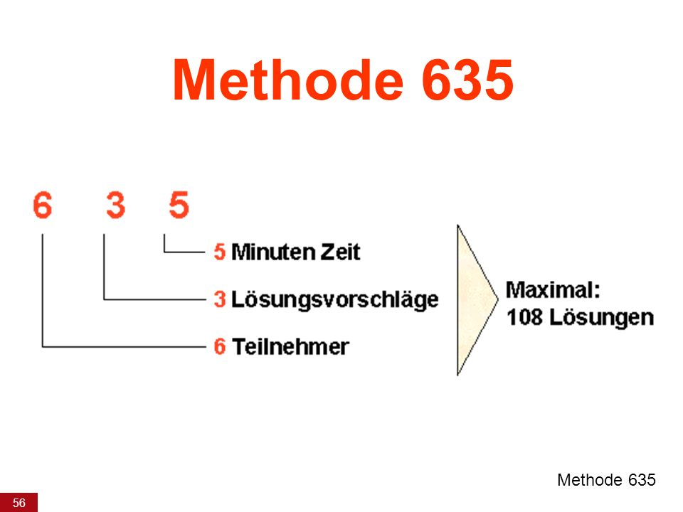 Methode 635 Methode 635