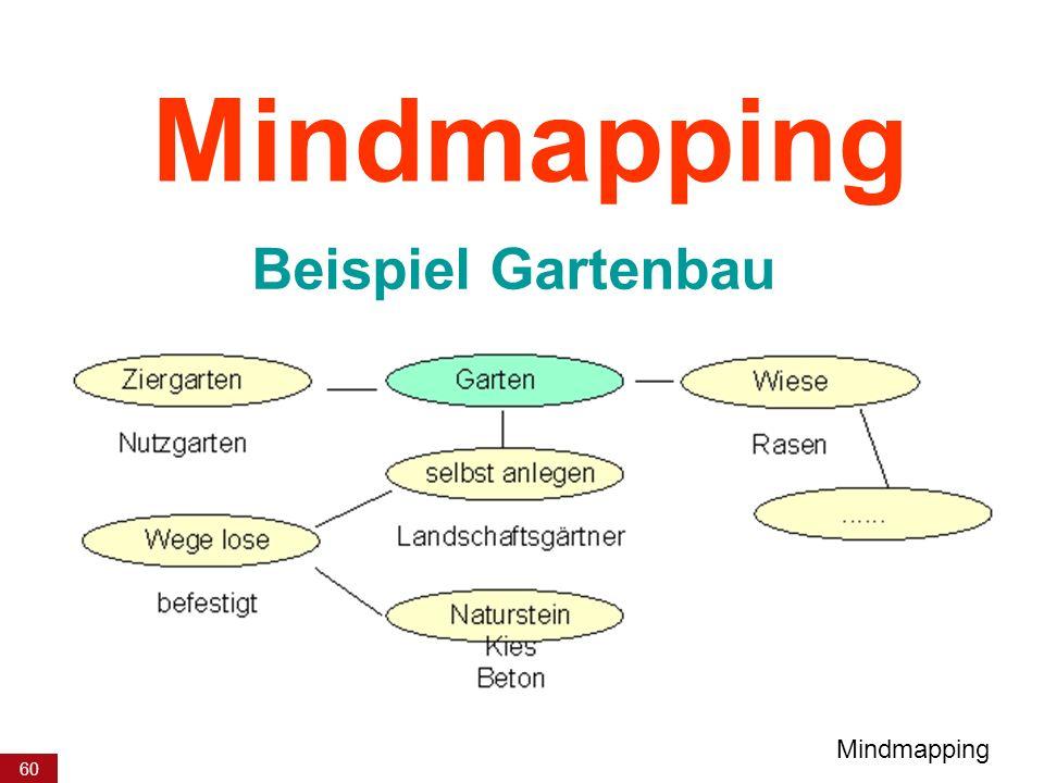 Mindmapping Beispiel Gartenbau Mindmapping