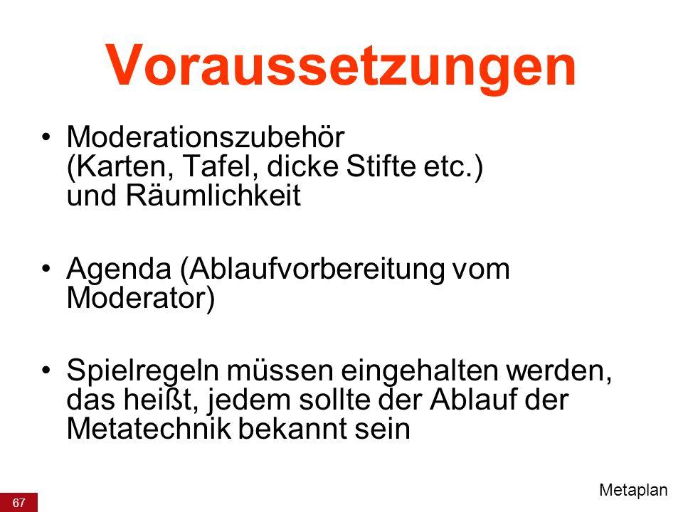 Voraussetzungen Moderationszubehör (Karten, Tafel, dicke Stifte etc.) und Räumlichkeit. Agenda (Ablaufvorbereitung vom Moderator)