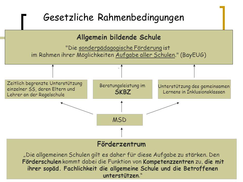 Gesetzliche Rahmenbedingungen