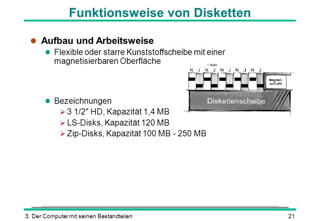 Funktionsweise von Disketten