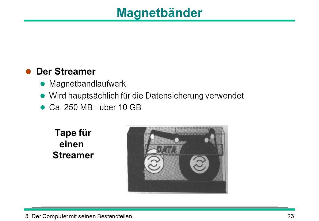 Magnetbänder Der Streamer Tape für einen Streamer Magnetbandlaufwerk