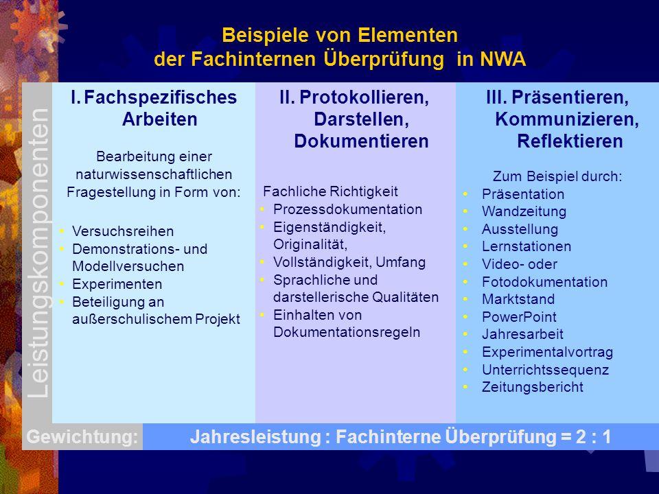 Beispiele von Elementen der Fachinternen Überprüfung in NWA