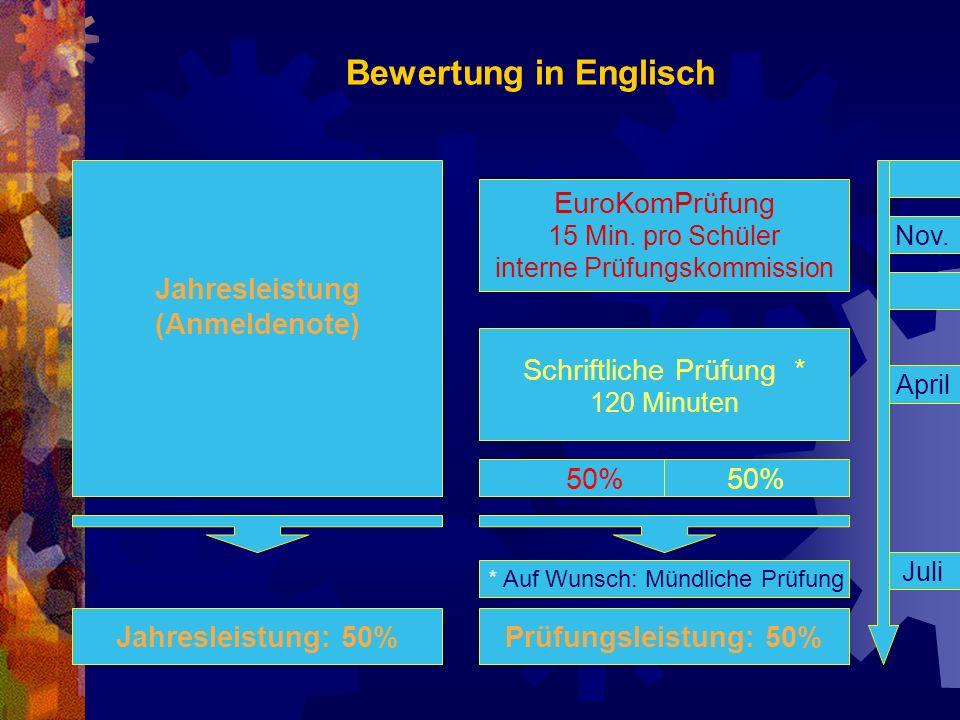 Bewertung in Englisch Jahresleistung: 50% Prüfungsleistung: 50% 50%