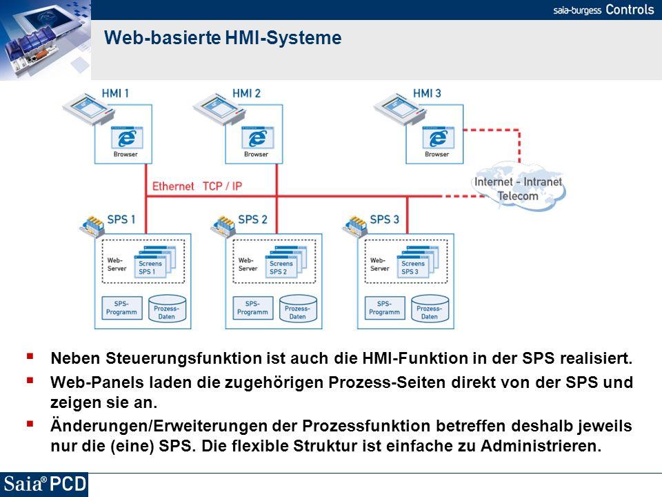 Web-basierte HMI-Systeme