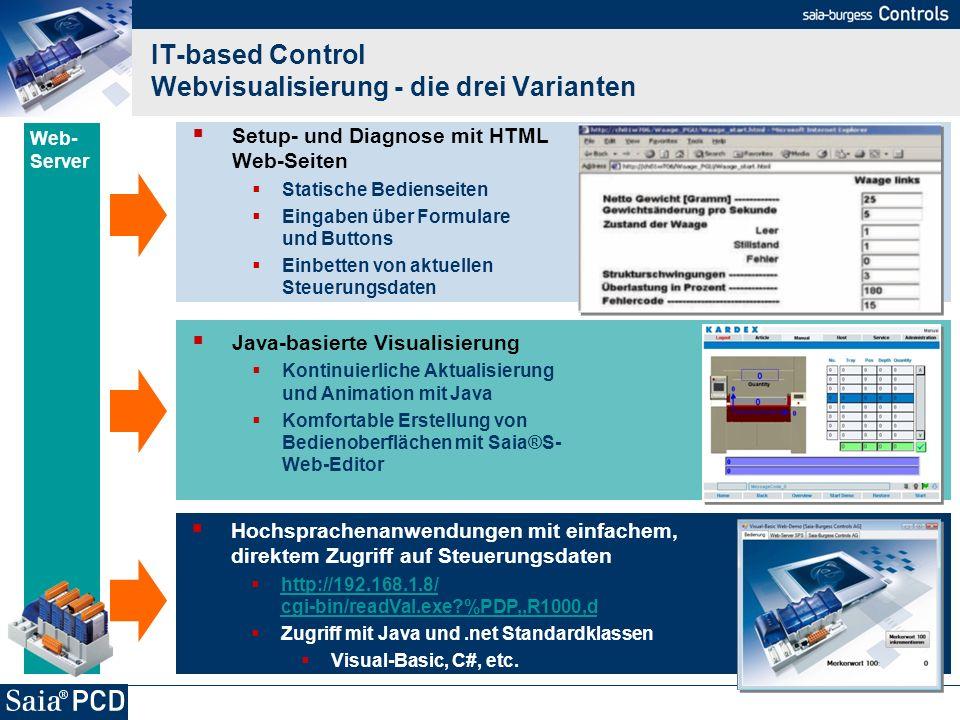 IT-based Control Webvisualisierung - die drei Varianten