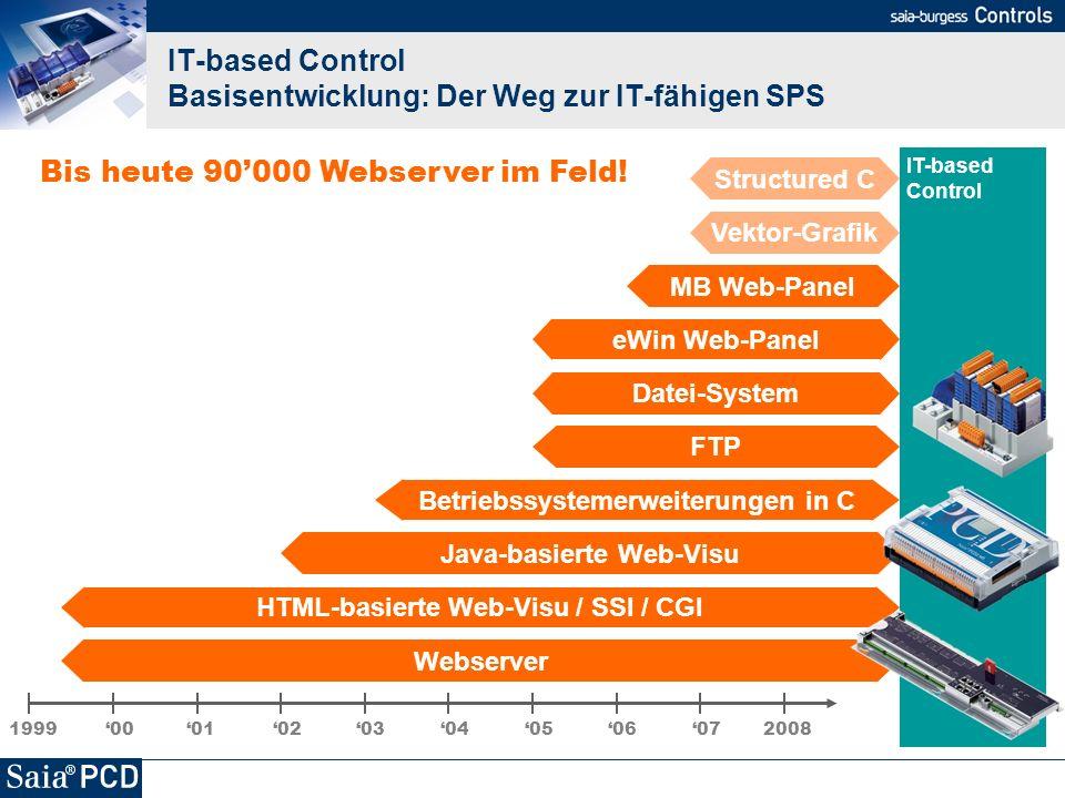 IT-based Control Basisentwicklung: Der Weg zur IT-fähigen SPS