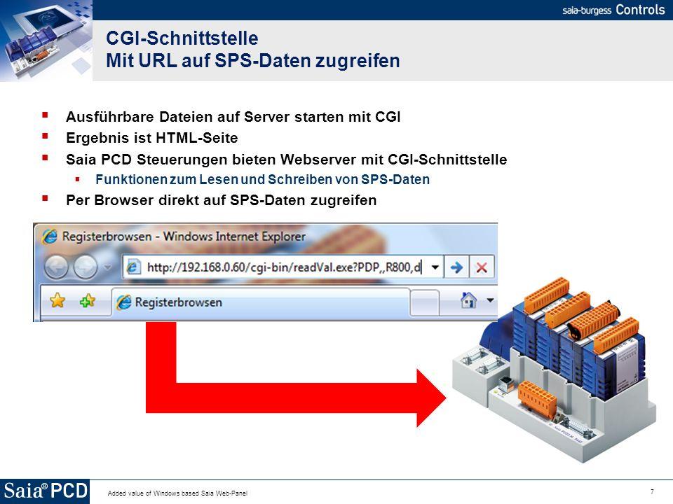 CGI-Schnittstelle Mit URL auf SPS-Daten zugreifen