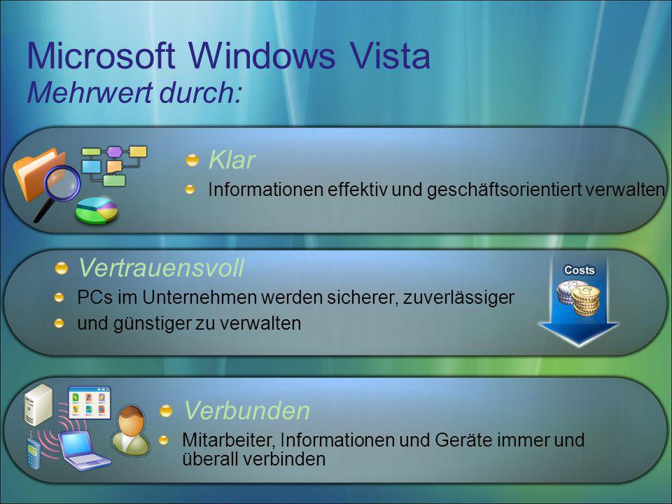 Microsoft Windows Vista Mehrwert durch: