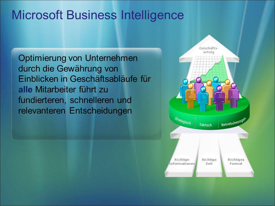 Microsoft Business Intelligence