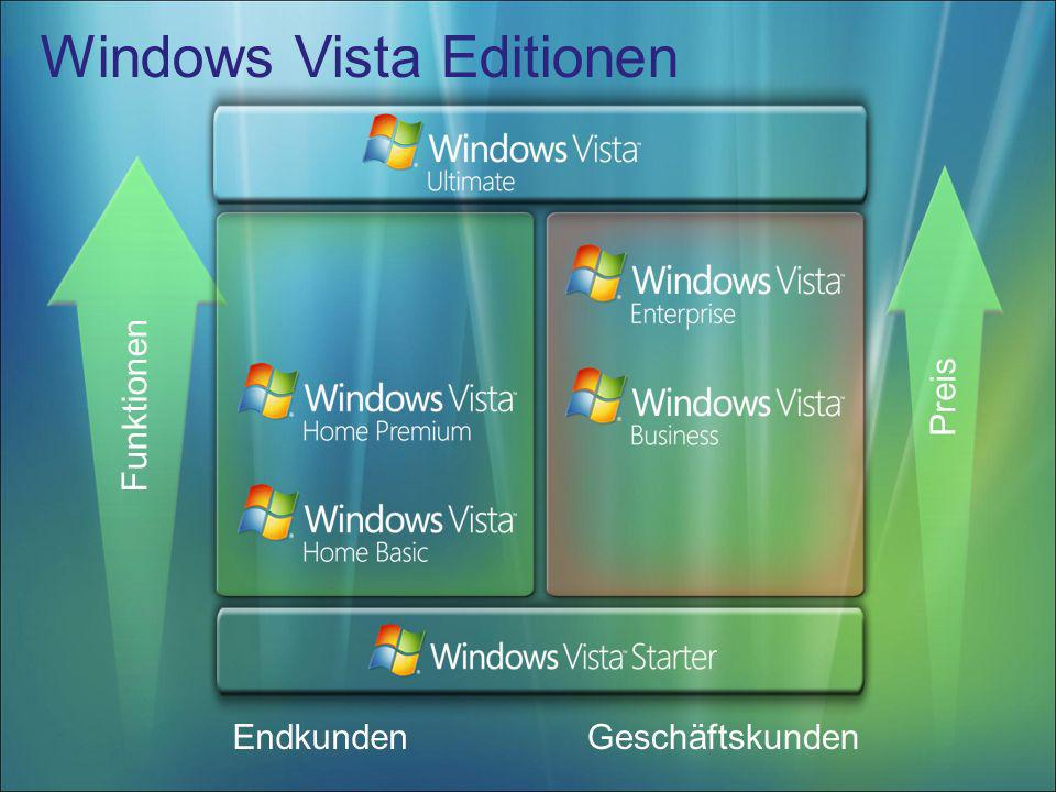 Windows Vista Editionen