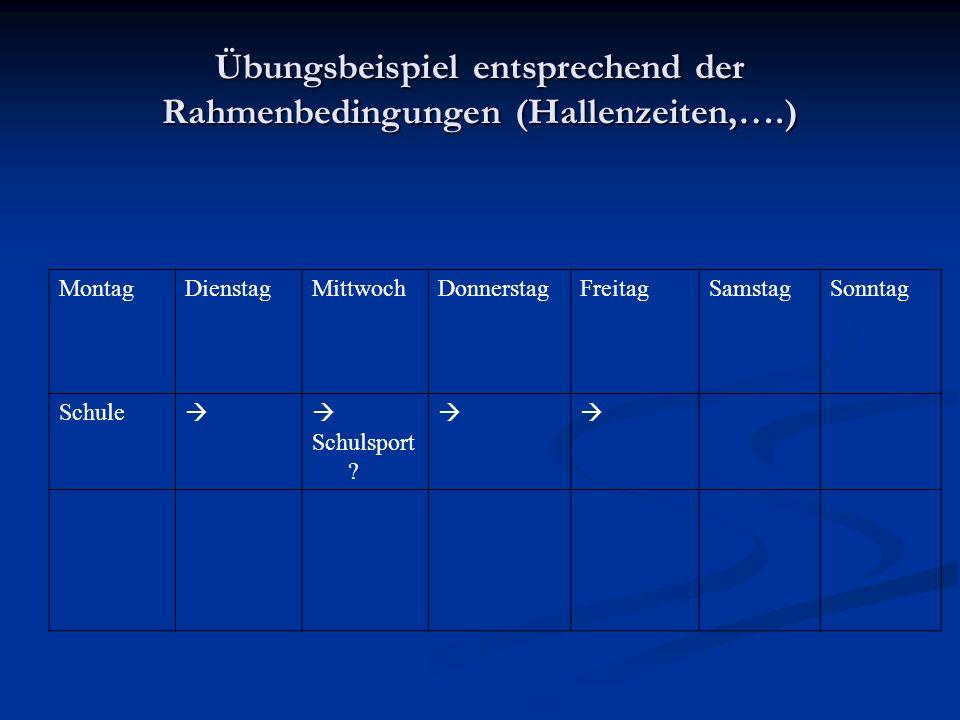 Übungsbeispiel entsprechend der Rahmenbedingungen (Hallenzeiten,….)