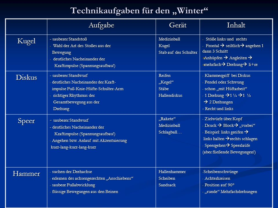 """Technikaufgaben für den """"Winter"""
