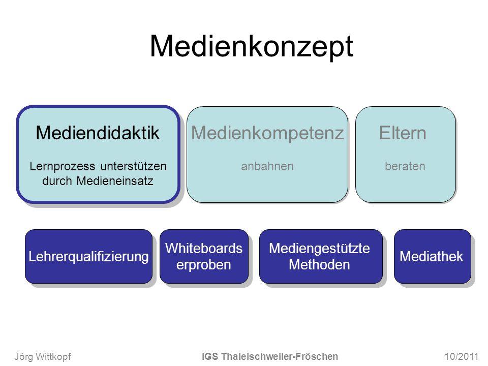 Medienkonzept Mediendidaktik Medienkompetenz Eltern