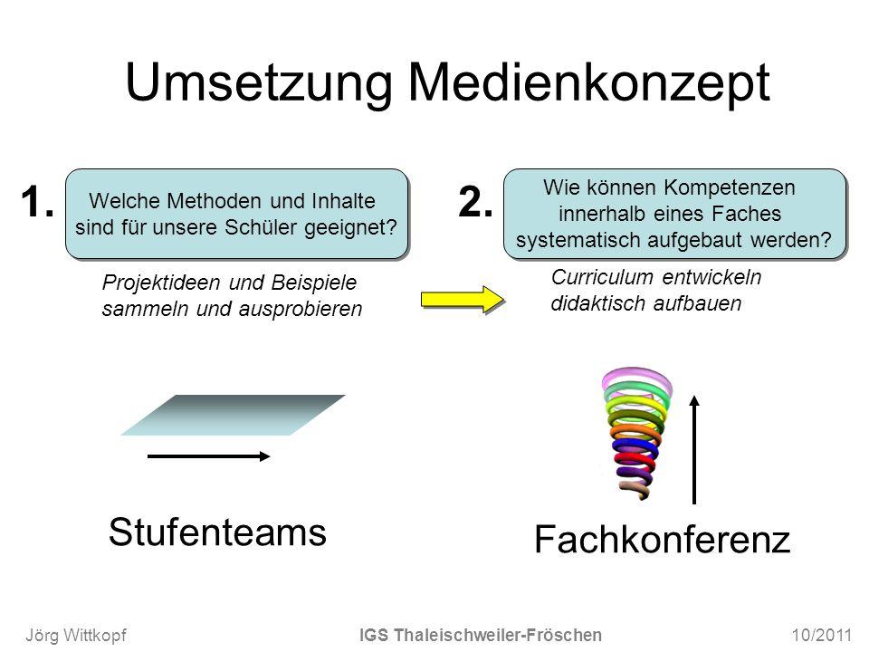 Umsetzung Medienkonzept