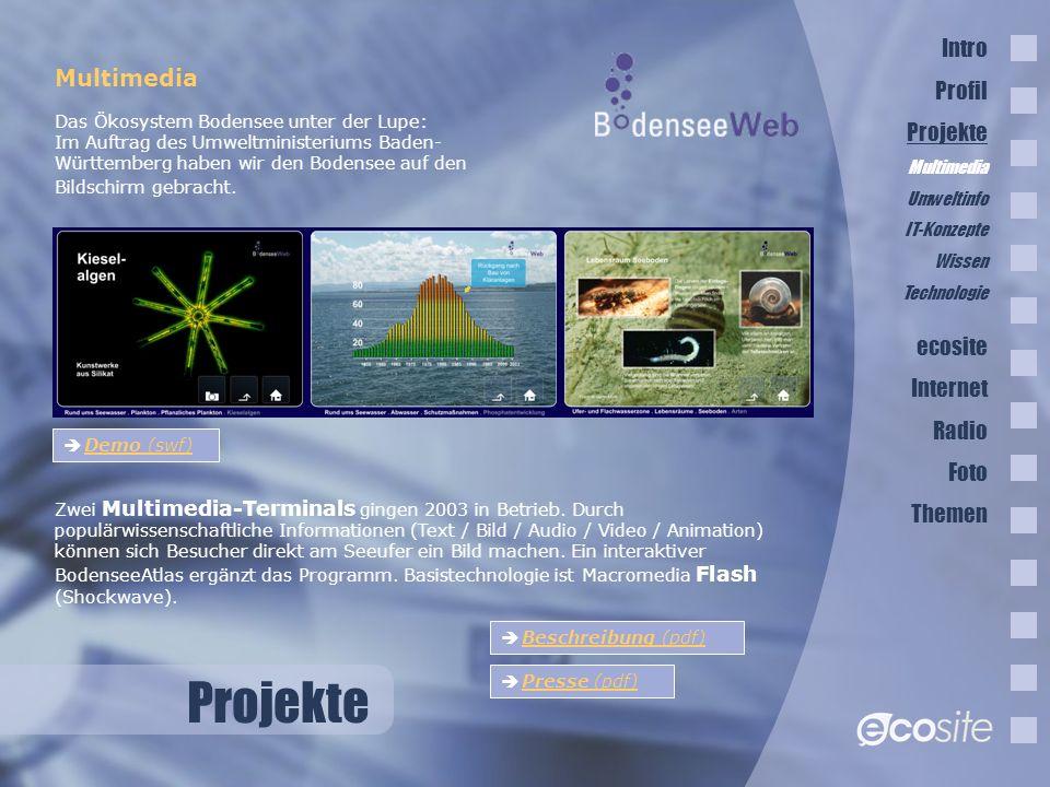 Projekte Intro Profil Multimedia Projekte ecosite Internet Radio Foto