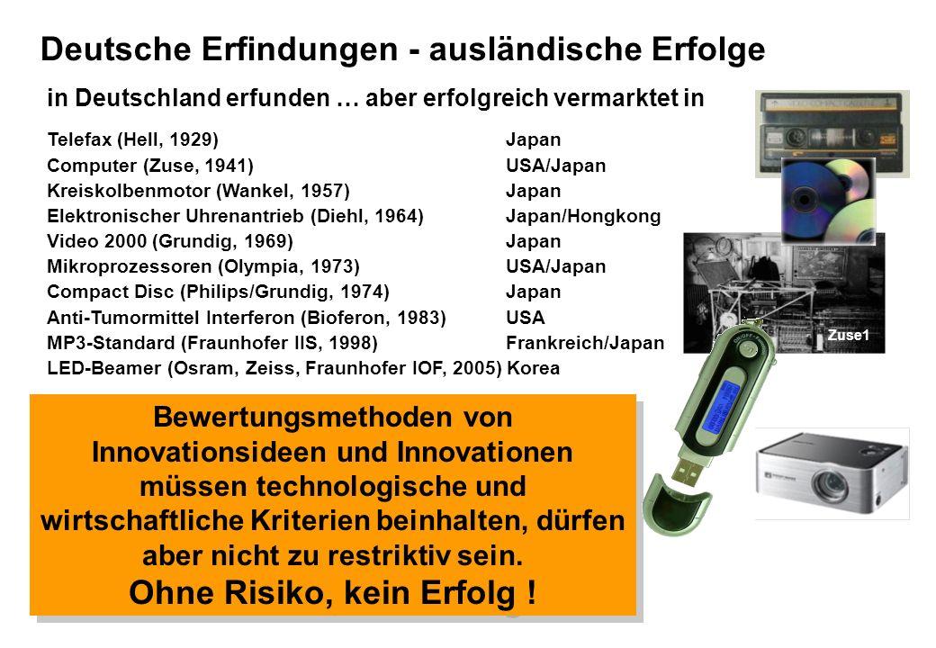 Deutsche Erfindungen - ausländische Erfolge