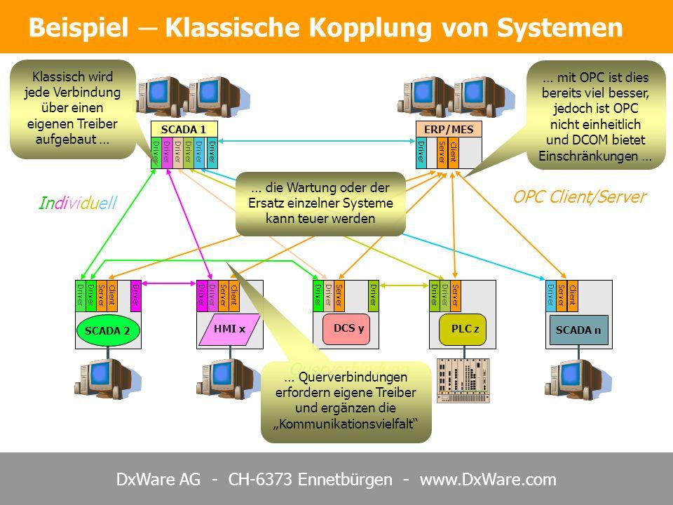 Beispiel ─ Klassische Kopplung von Systemen