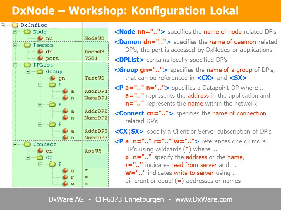 DxNode – Workshop: Konfiguration Lokal
