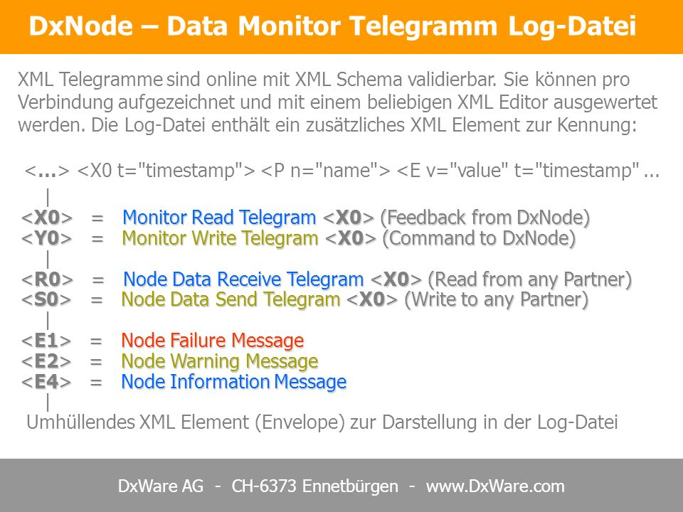 DxNode – Data Monitor Telegramm Log-Datei