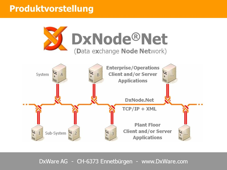 Produktvorstellung DxNode®Net (Data exchange Node Network)