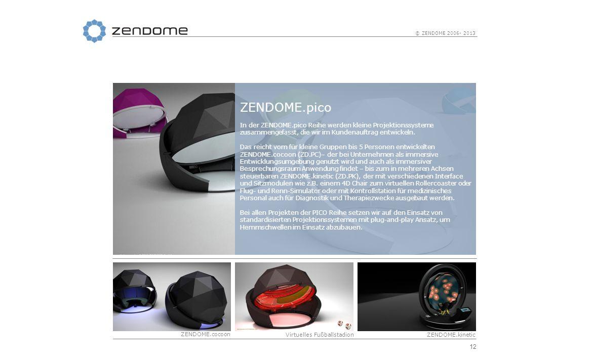 ZENDOME.picoIn der ZENDOME.pico Reihe werden kleine Projektionssysteme zusammengefasst, die wir im Kundenauftrag entwickeln.