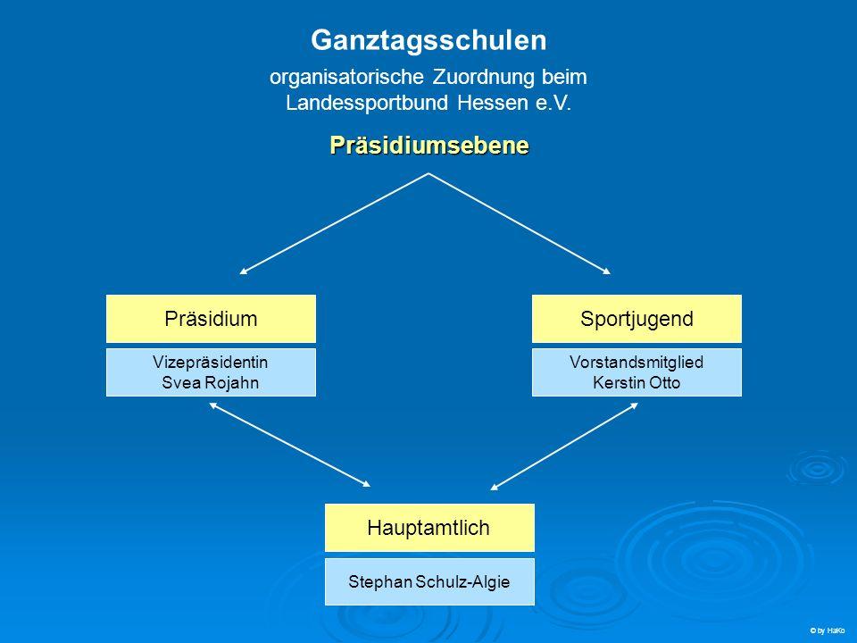 Ganztagsschulen Präsidiumsebene organisatorische Zuordnung beim