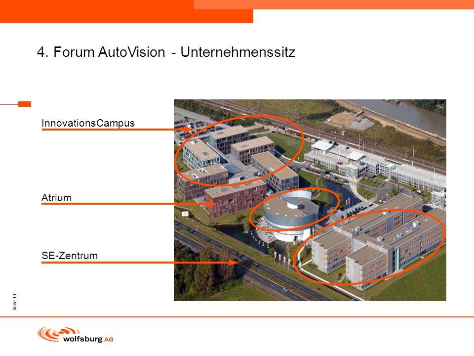4. Forum AutoVision - Unternehmenssitz