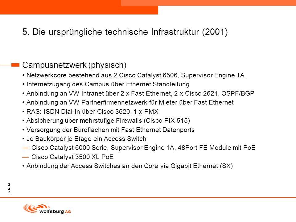 5. Die ursprüngliche technische Infrastruktur (2001)