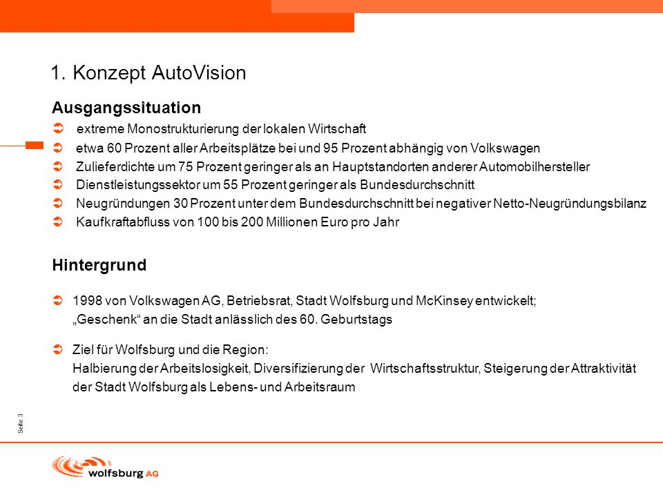 1. Konzept AutoVision Ausgangssituation Hintergrund