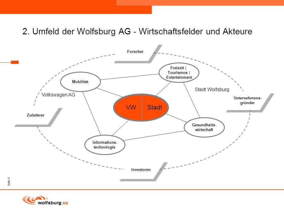2. Umfeld der Wolfsburg AG - Wirtschaftsfelder und Akteure
