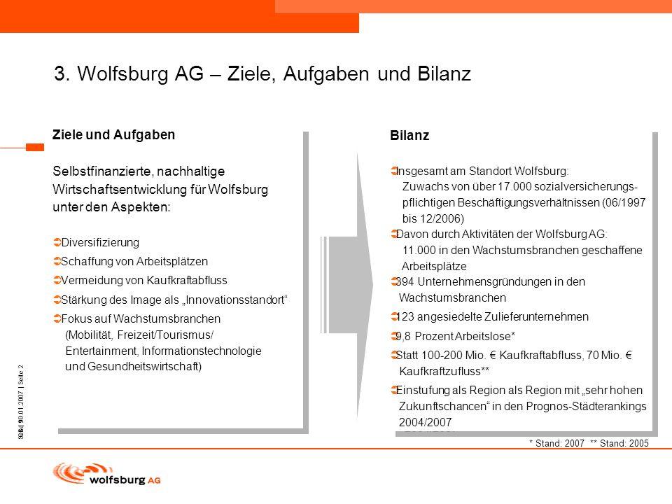 3. Wolfsburg AG – Ziele, Aufgaben und Bilanz