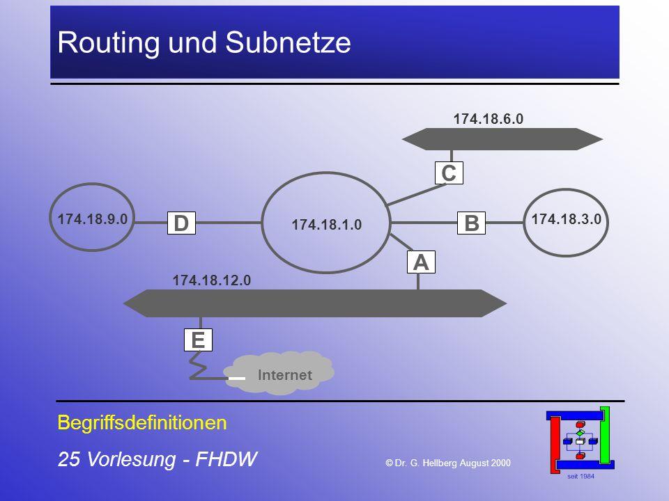 Routing und Subnetze C D B A E Begriffsdefinitionen