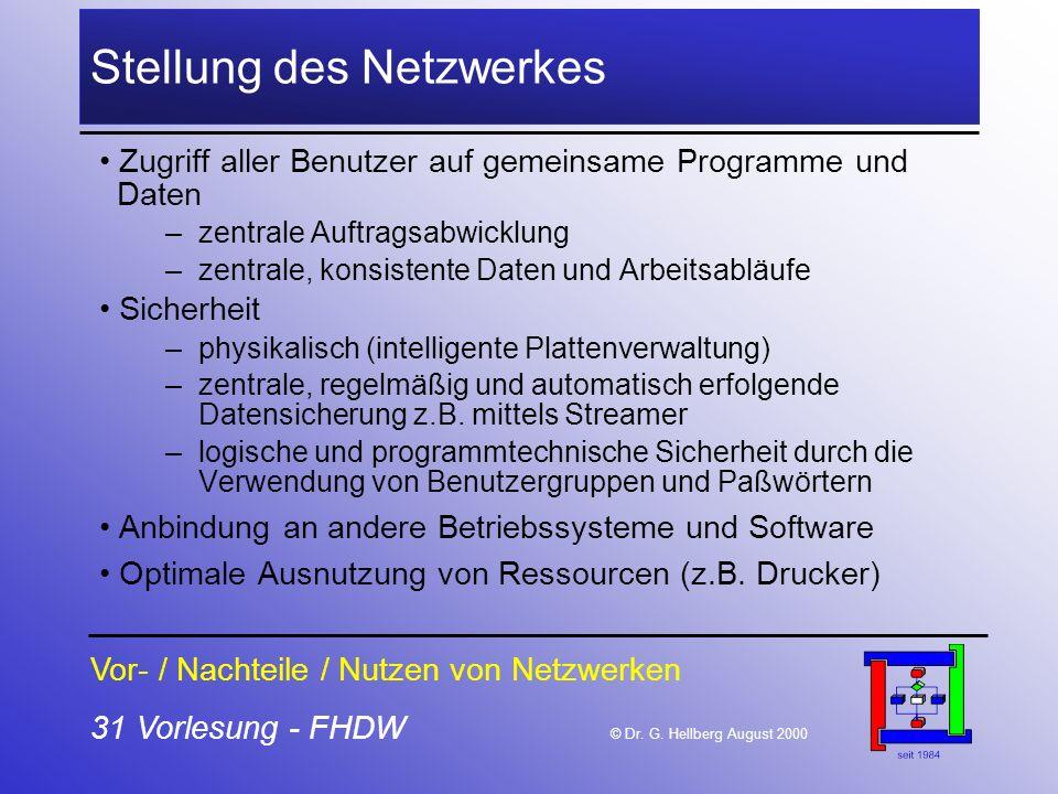 Stellung des Netzwerkes