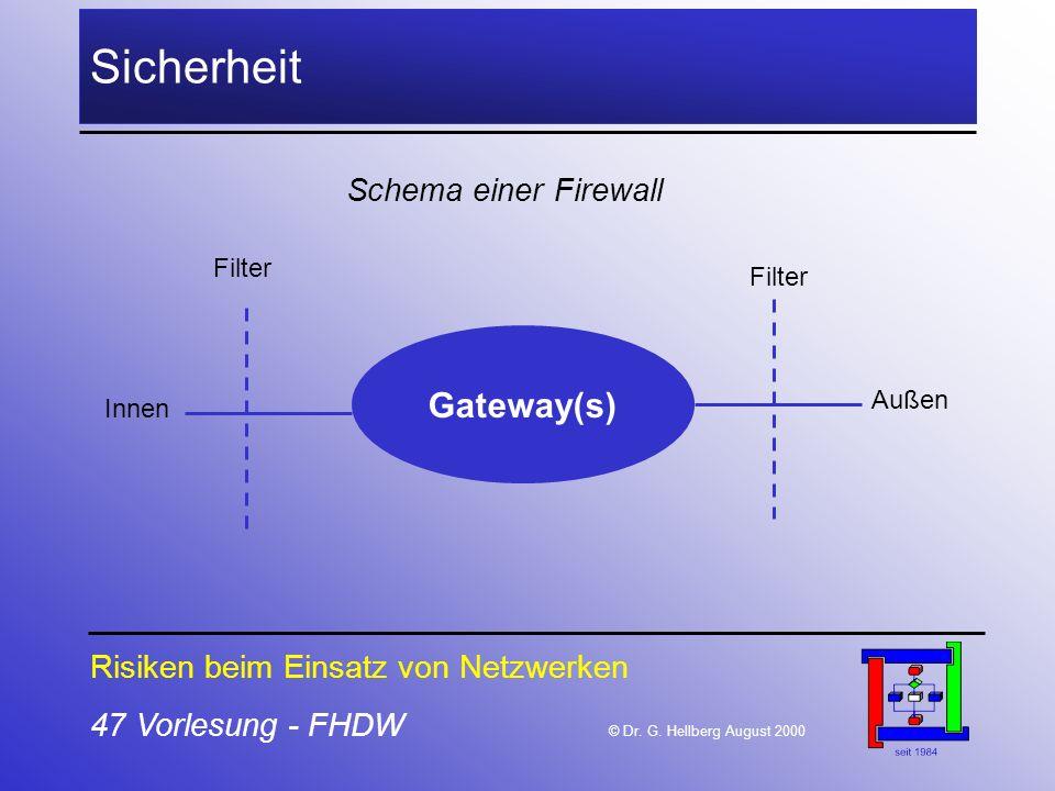 Sicherheit Gateway(s) Schema einer Firewall