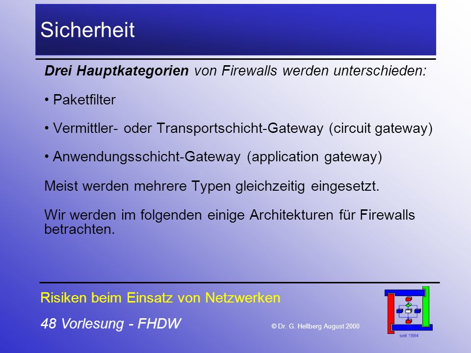 Sicherheit Drei Hauptkategorien von Firewalls werden unterschieden: