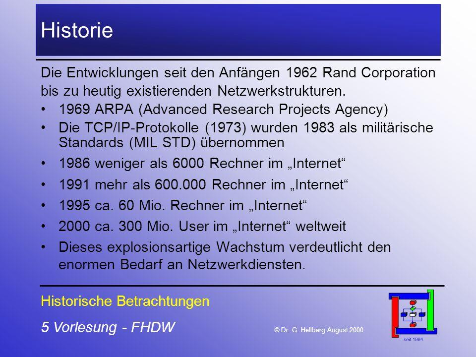 Historie Die Entwicklungen seit den Anfängen 1962 Rand Corporation