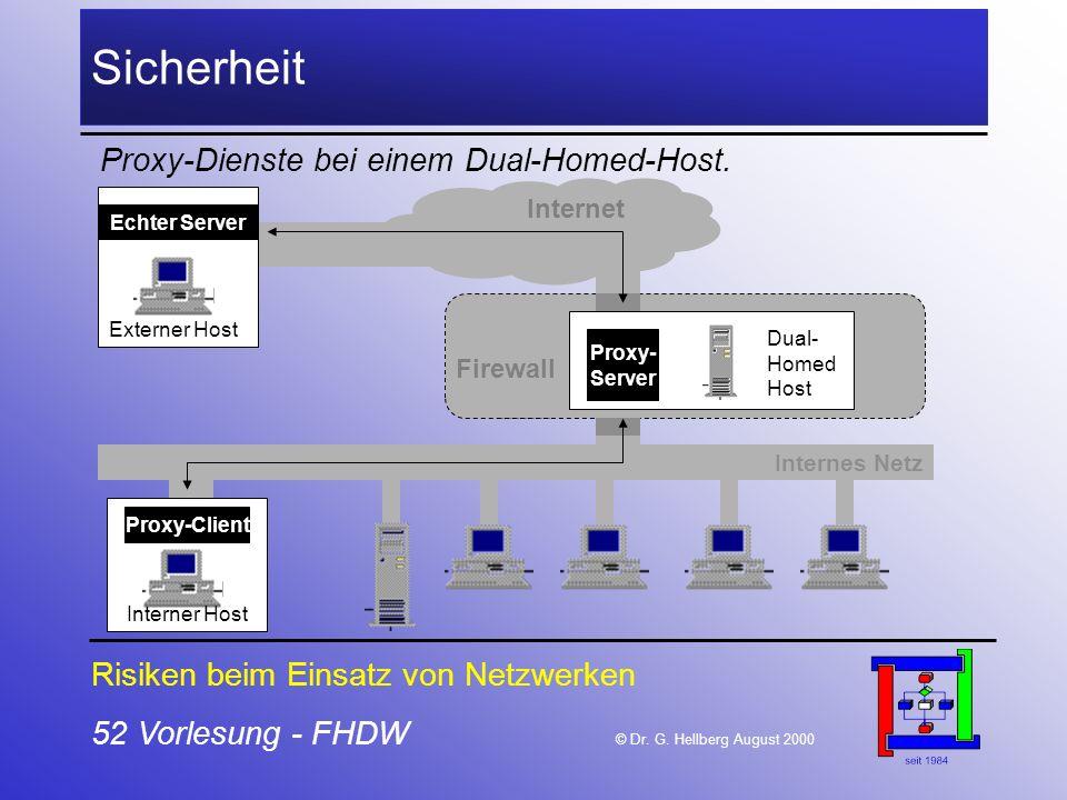 Sicherheit Proxy-Dienste bei einem Dual-Homed-Host.