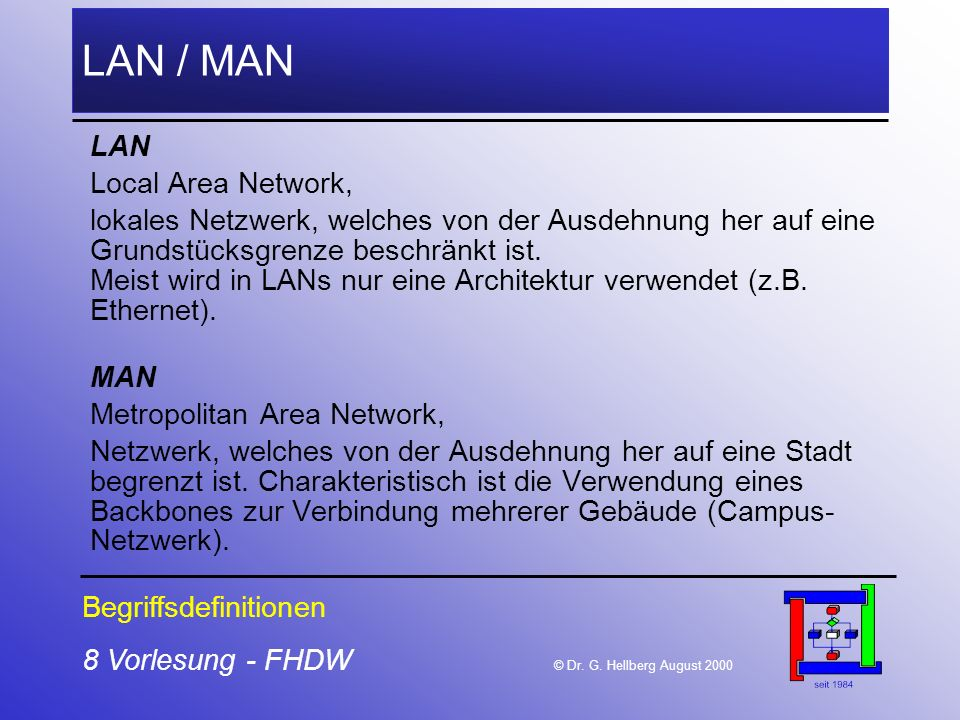LAN / MAN LAN Local Area Network,