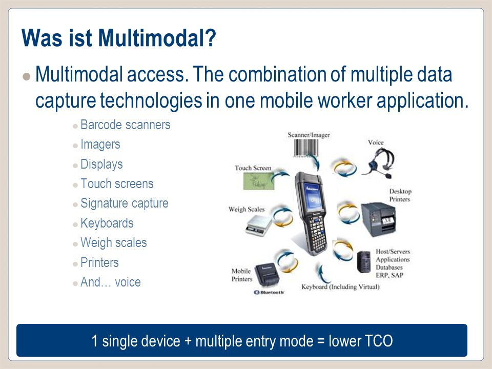 1 single device + multiple entry mode = lower TCO