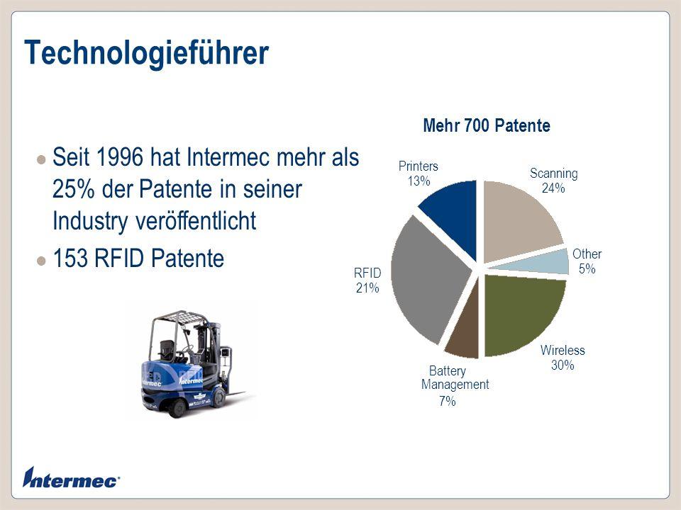 Technologieführer Seit 1996 hat Intermec mehr als 25% der Patente in seiner Industry veröffentlicht.