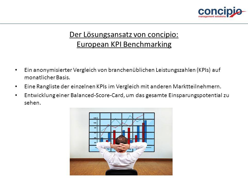 Der Lösungsansatz von concipio: European KPI Benchmarking