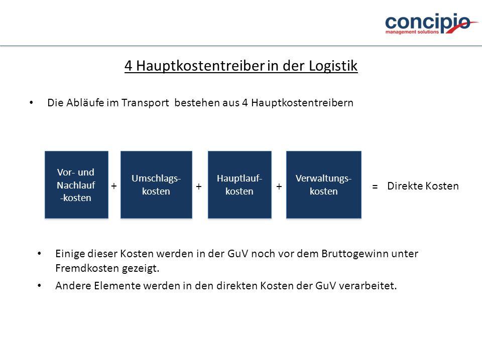 4 Hauptkostentreiber in der Logistik