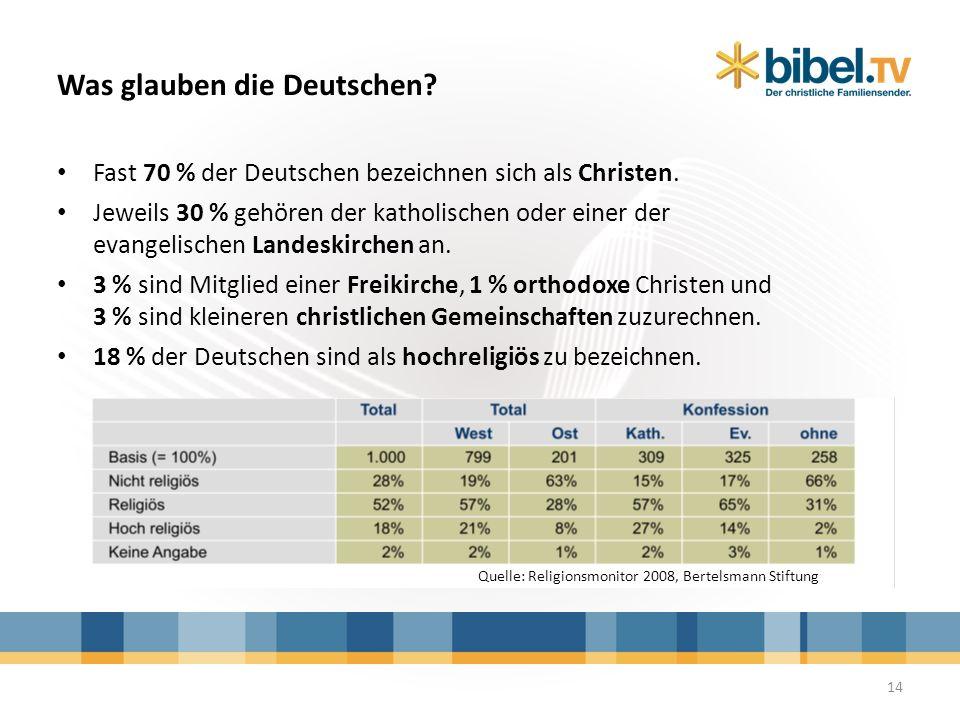 Was glauben die Deutschen