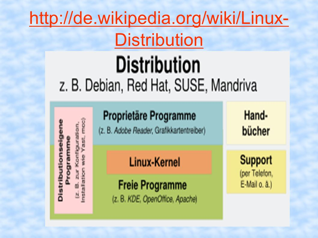 http://de.wikipedia.org/wiki/Linux-Distribution