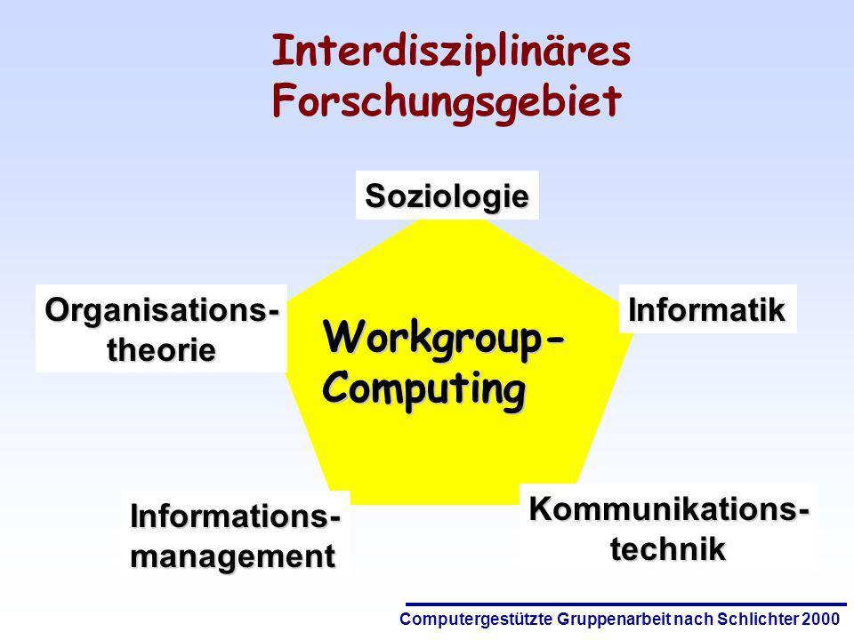 Interdisziplinäres Forschungsgebiet